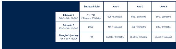 tabela_precos_comercio_seguro